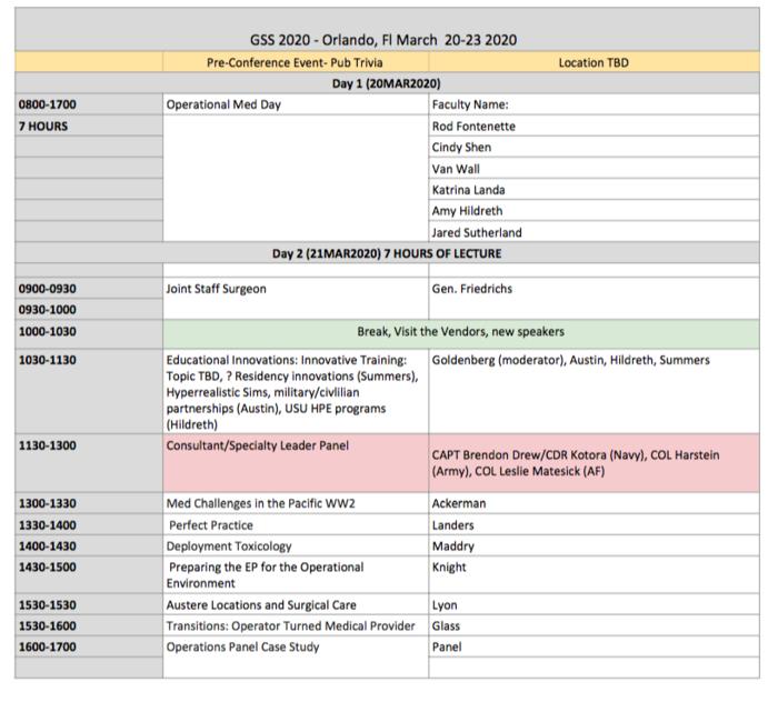 GSS schedule